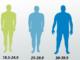 BMI là gì?